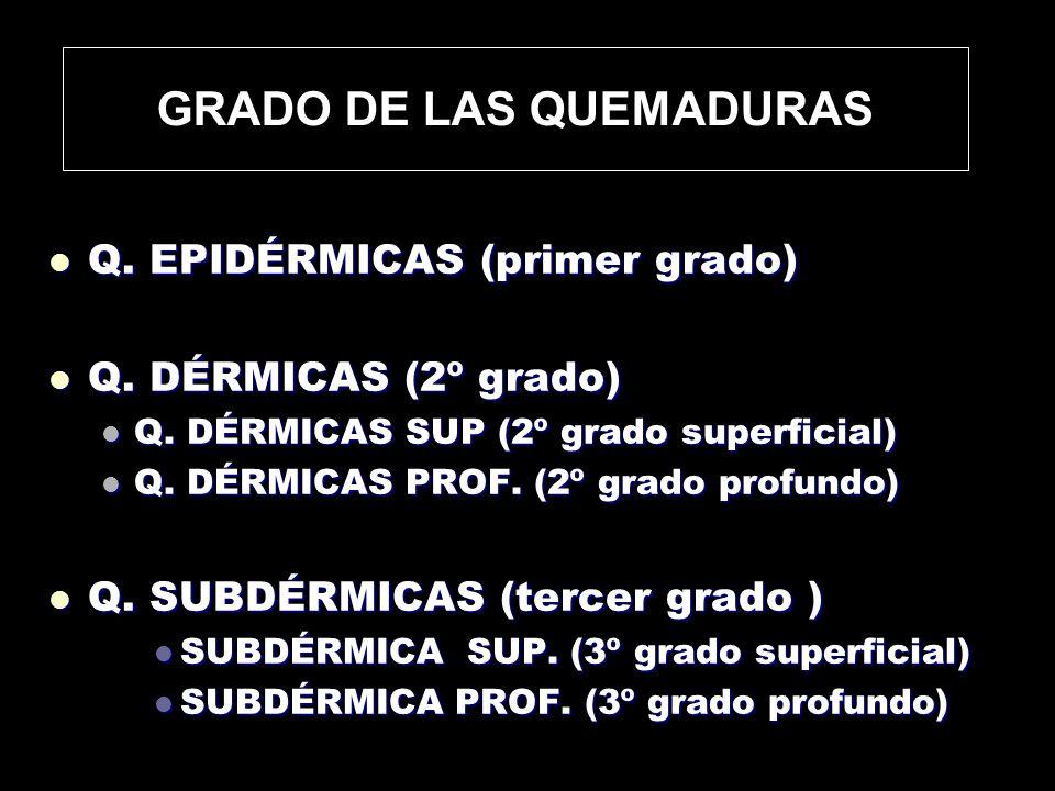 ASPECTO ENROJECIDO, ERITEMATOSO, NO EXUDATIVO SIN FLICTENAS O AMPOLLAS MUY MOLESTAS E INCOMODAS DESCAMACIÓN FURFURACEA A 4-5 DÍAS BASAL SANA NO CICATRIZ QEMADURAS EPIDÉRMICAS (Primer grado)