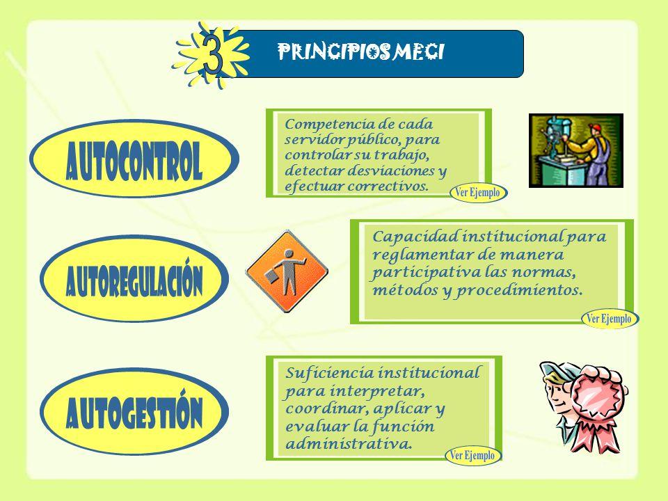 PRINCIPIOS MECI Competencia de cada servidor público, para controlar su trabajo, detectar desviaciones y efectuar correctivos.