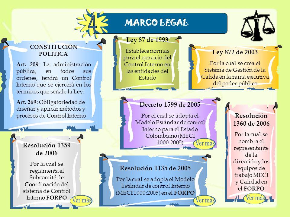 MARCO LEGAL Ley 87 de 1993 Establece normas para el ejercicio del Control Interno en las entidades del Estado CONSTITUCIÓN POLÍTICA Art.