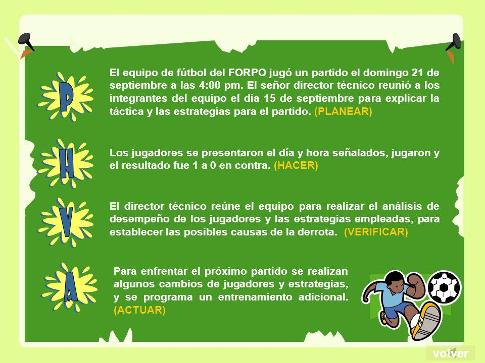 El equipo de fútbol del FORPO jugó un partido el domingo 21 de septiembre a las 4:00 pm.