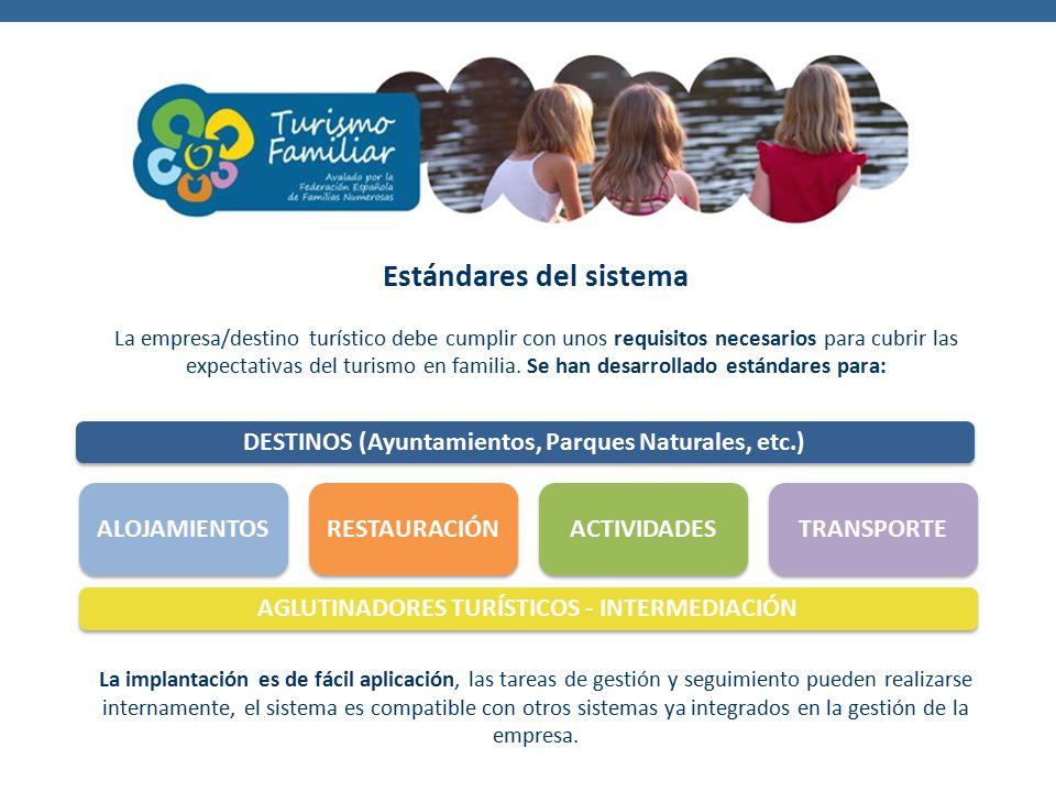 Estándares del sistema La empresa/destino turístico debe cumplir con unos requisitos necesarios para cubrir las expectativas del turismo en familia.