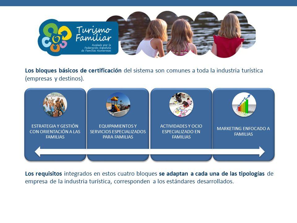 Los bloques básicos de certificación del sistema son comunes a toda la industria turística (empresas y destinos).