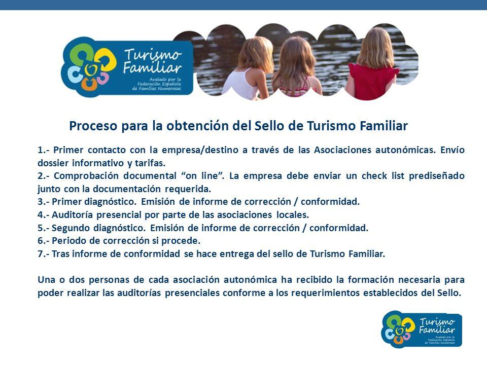 Proceso para la obtención del Sello de Turismo Familiar 1.- Primer contacto con la empresa/destino a través de las Asociaciones autonómicas.