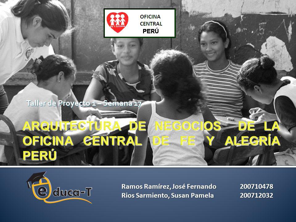 Taller de Proyecto 1 – Semana 17 Ramos Ramírez, José Fernando200710478 Rios Sarmiento, Susan Pamela200712032