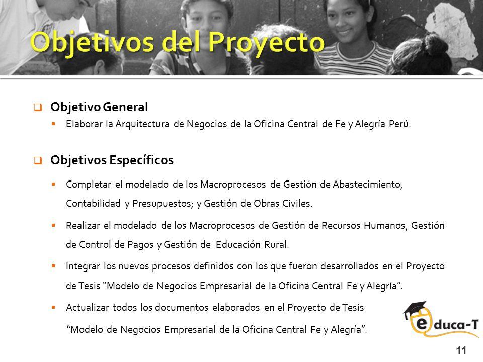  Objetivo General  Elaborar la Arquitectura de Negocios de la Oficina Central de Fe y Alegría Perú.  Objetivos Específicos  Completar el modelado