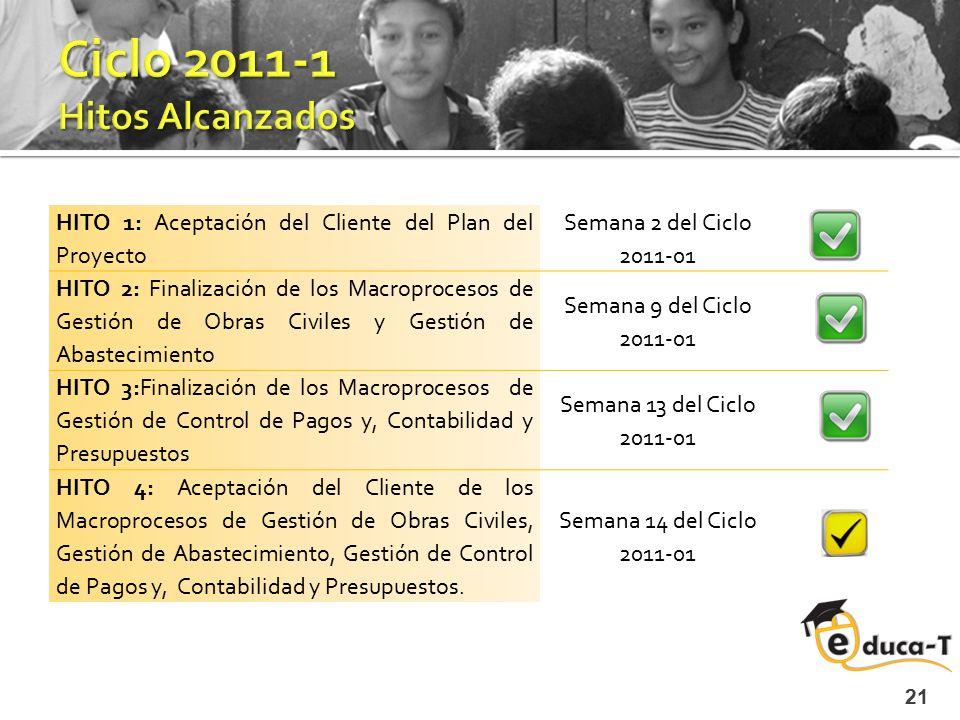 21 HITO 1: Aceptación del Cliente del Plan del Proyecto Semana 2 del Ciclo 2011-01 HITO 2: Finalización de los Macroprocesos de Gestión de Obras Civil