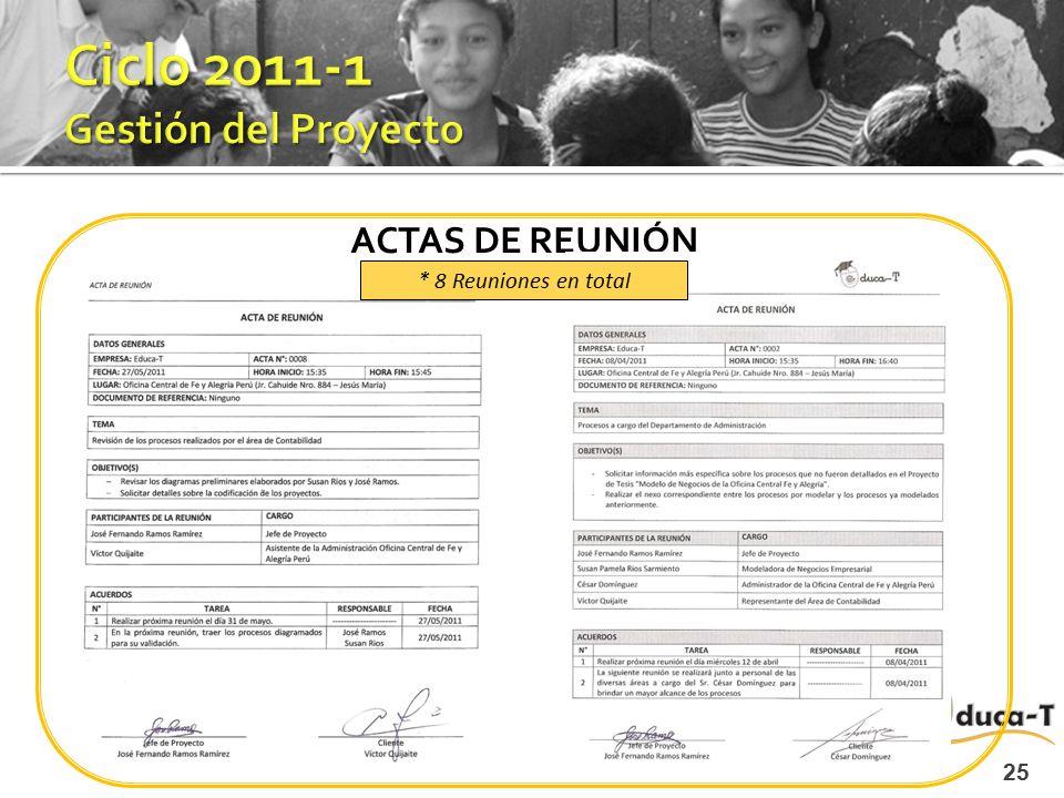 ACTAS DE REUNIÓN 25 * 8 Reuniones en total