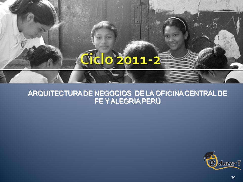 ARQUITECTURA DE NEGOCIOS DE LA OFICINA CENTRAL DE FE Y ALEGRÍA PERÚ 30