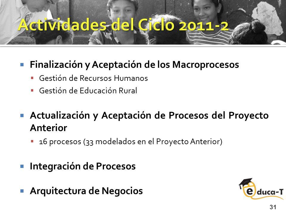  Finalización y Aceptación de los Macroprocesos  Gestión de Recursos Humanos  Gestión de Educación Rural  Actualización y Aceptación de Procesos d