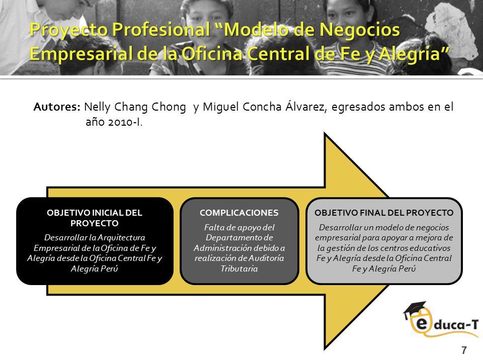 Autores: Nelly Chang Chong y Miguel Concha Álvarez, egresados ambos en el año 2010-I. 7 OBJETIVO INICIAL DEL PROYECTO Desarrollar la Arquitectura Empr