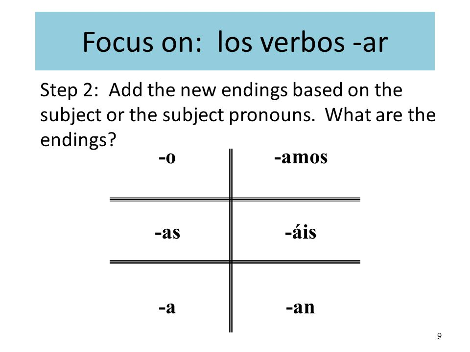 Focus on: los verbos -ar Step 2: Add the new endings based on the subject or the subject pronouns.