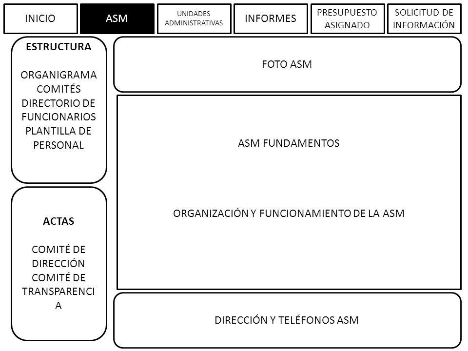 INICIOASM UNIDADES ADMINISTRATIVAS INFORMES PRESUPUESTO ASIGNADO ...