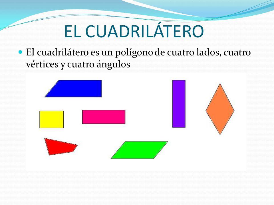 EL CUADRILÁTERO El cuadrilátero es un polígono de cuatro lados, cuatro vértices y cuatro ángulos