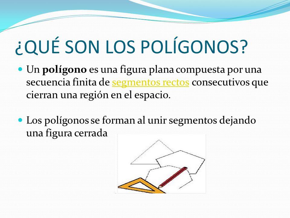 ¿QUÉ SON LOS POLÍGONOS? Un polígono es una figura plana compuesta por una secuencia finita de segmentos rectosrectos consecutivos que cierran una regi