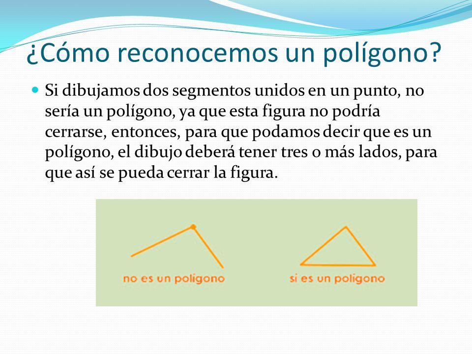 ¿Cómo reconocemos un polígono? Si dibujamos dos segmentos unidos en un punto, no sería un polígono, ya que esta figura no podría cerrarse, entonces, p