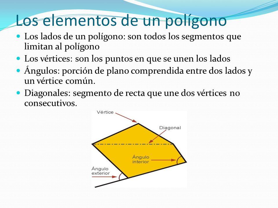 Los elementos de un polígono Los lados de un polígono: son todos los segmentos que limitan al polígono Los vértices: son los puntos en que se unen los