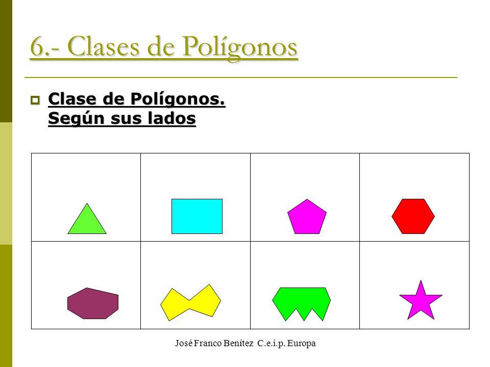 José Franco Benítez C.e.i.p. Europa 6.- Clases de Polígonos  Clase de Polígonos. Según sus lados
