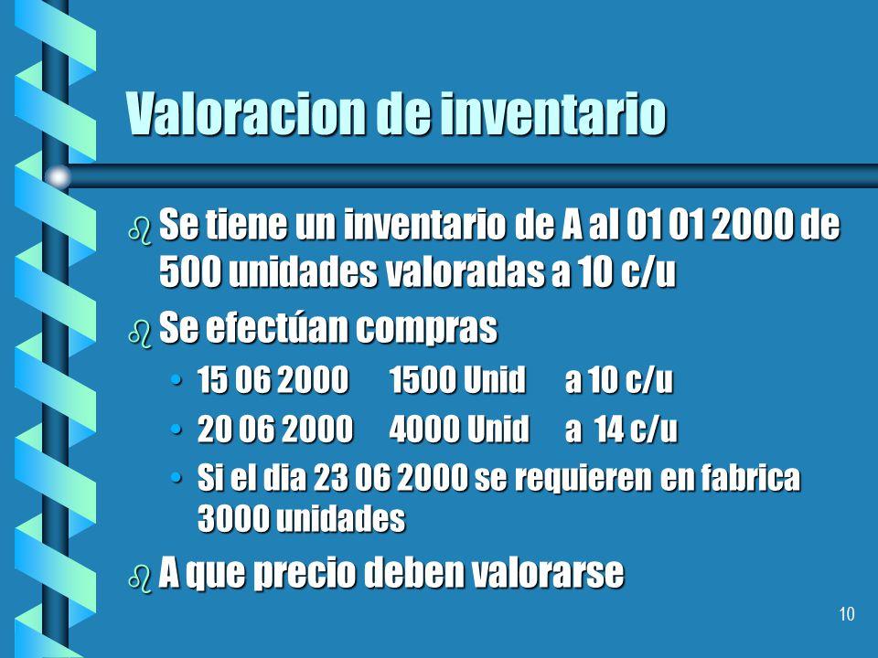10 Valoracion de inventario b Se tiene un inventario de A al 01 01 2000 de 500 unidades valoradas a 10 c/u b Se efectúan compras 15 06 20001500 Unida 10 c/u15 06 20001500 Unida 10 c/u 20 06 2000 4000 Unid a 14 c/u20 06 2000 4000 Unid a 14 c/u Si el dia 23 06 2000 se requieren en fabrica 3000 unidadesSi el dia 23 06 2000 se requieren en fabrica 3000 unidades b A que precio deben valorarse