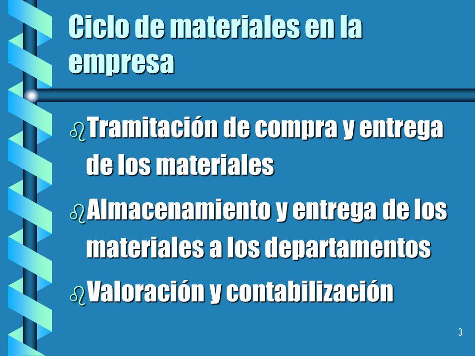 3 Ciclo de materiales en la empresa b Tramitación de compra y entrega de los materiales b Almacenamiento y entrega de los materiales a los departamentos b Valoración y contabilización