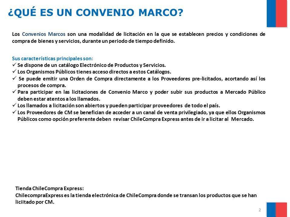 DICIEMBRE 2012 CONVENIO MARCO MANTENCION Y DESARROLLO DE SOFTWARE ...