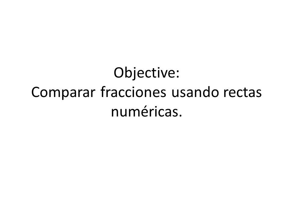 OA8 - Demostrar que comprende las fracciones con denominadores 100, 12, 10, 8, 6, 5, 4, 3, 2: explicando que una fracción representa la parte de un todo o de un grupo de elementos y un lugar en la recta numérica describiendo situaciones en las cuales se puede usar fracciones mostrando que una fracción puede tener representaciones diferentes comparando y ordenando fracciones (por ejemplo: 1/100,1/8, 1/5, 1/4, 1/2) con material concreto y pictórico Indicadores de evaluación: 1 - Identifican fracciones unitarias en la recta numérica.