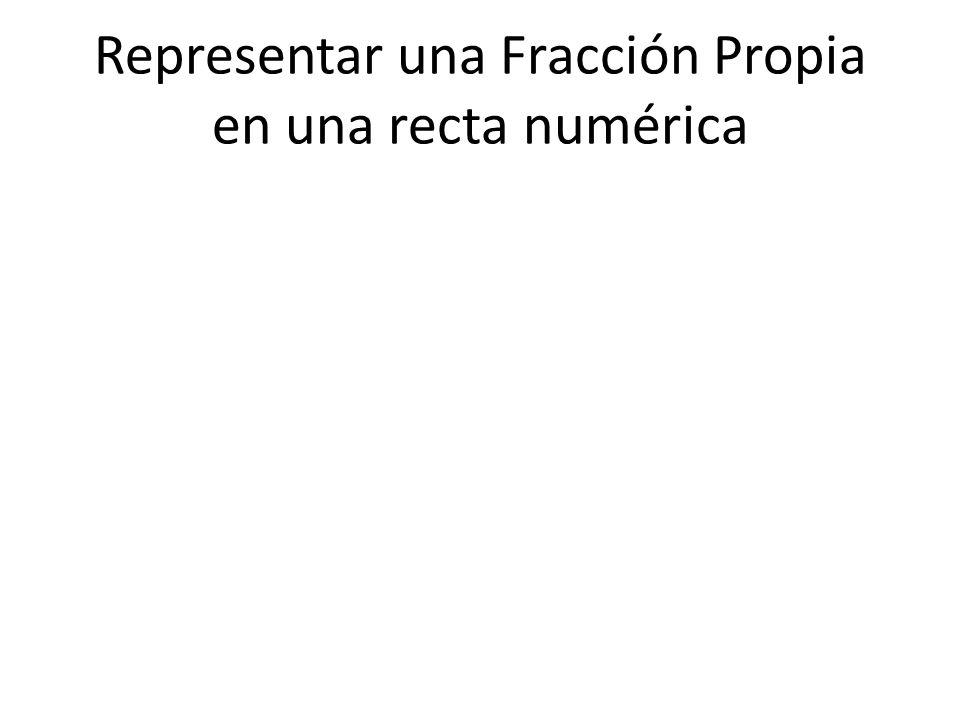 Representar una fracción impropia en una recta numérica.