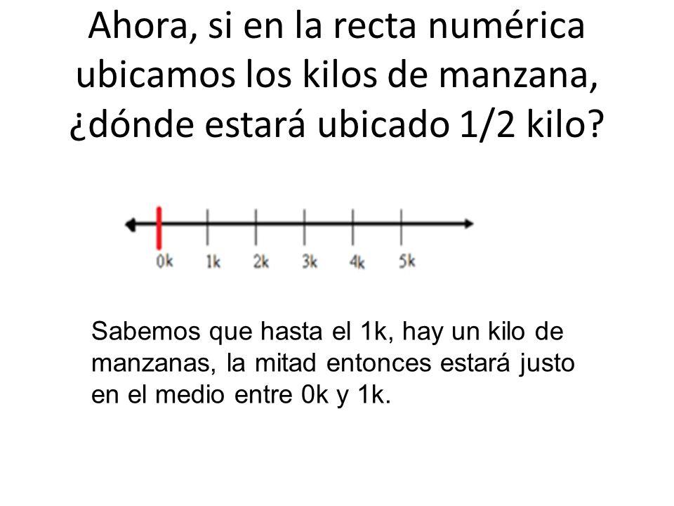 Ahora, como tú conoces muchas fracciones, ¿crees que podemos ubicarlas todas en la recta numérica.
