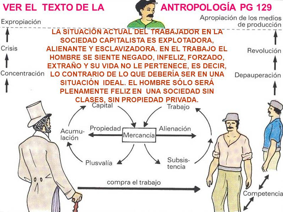 LA SITUACIÓN ACTUAL DEL TRABAJADOR EN LA SOCIEDAD CAPITALISTA ES EXPLOTADORA, ALIENANTE Y ESCLAVIZADORA.