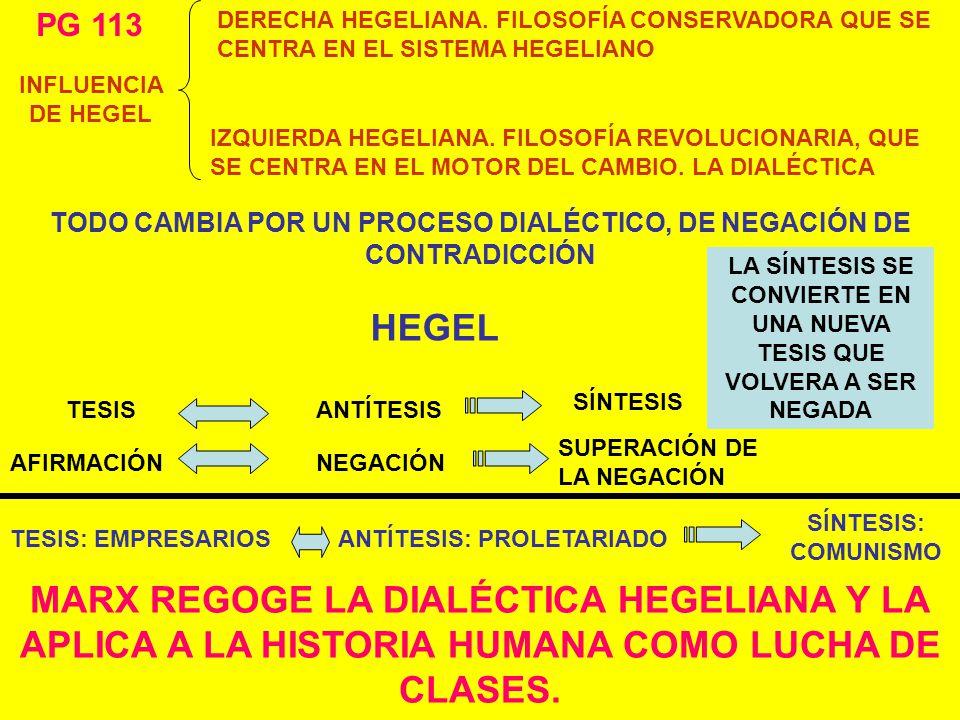IZQUIERDA HEGELIANA.FILOSOFÍA REVOLUCIONARIA, QUE SE CENTRA EN EL MOTOR DEL CAMBIO.