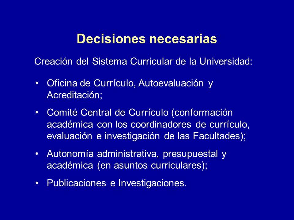 Decisiones necesarias Creación del Sistema Curricular de la Universidad: Oficina de Currículo, Autoevaluación y Acreditación; Comité Central de Curríc