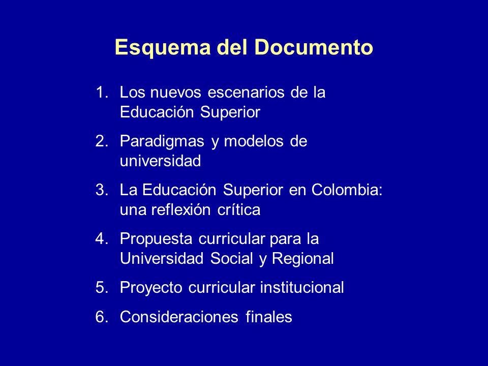 1.Los nuevos escenarios de la Educación Superior 2.Paradigmas y modelos de universidad 3.La Educación Superior en Colombia: una reflexión crítica 4.Pr