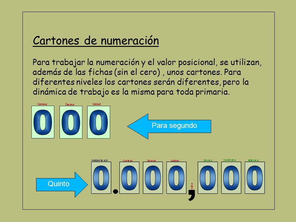 Componer y descomponer números.Diferenciar números parecidos.