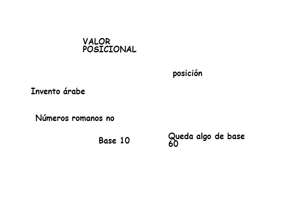 Clave: la posición determina el valor Clave: Las cantidades se empaquetan de 10 y de 100