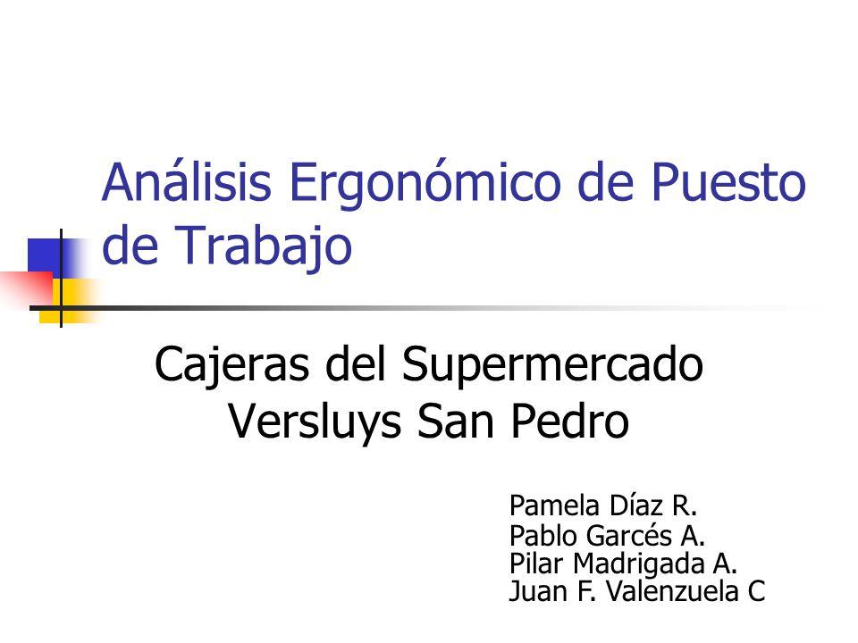 Análisis Ergonómico de Puesto de Trabajo Cajeras del Supermercado Versluys San Pedro Pamela Díaz R.