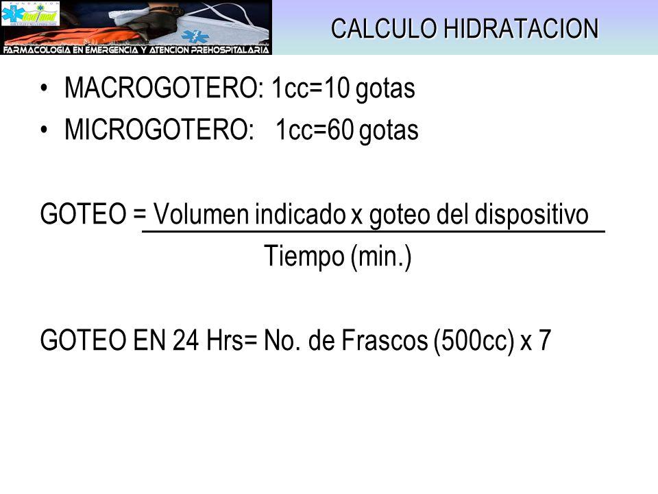 CALCULO HIDRATACION MACROGOTERO: 1cc=10 gotas MICROGOTERO: 1cc=60 gotas GOTEO = Volumen indicado x goteo del dispositivo Tiempo (min.) GOTEO EN 24 Hrs