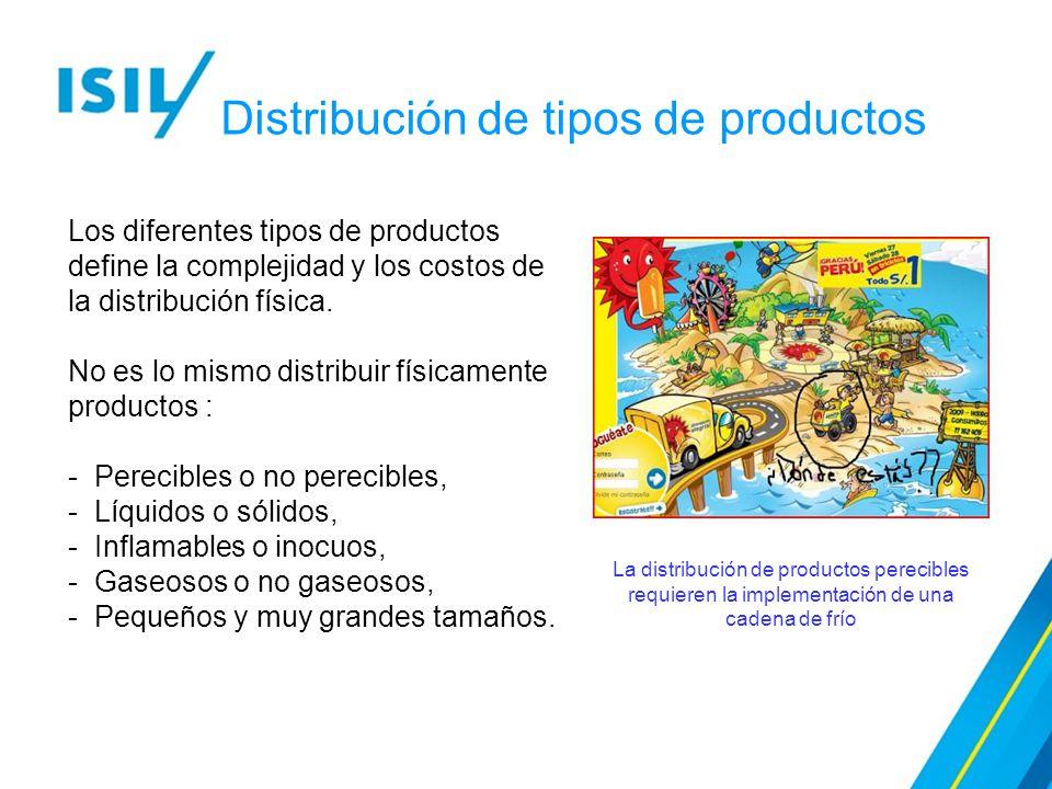La distribución de productos perecibles requieren la implementación de una cadena de frío Los diferentes tipos de productos define la complejidad y los costos de la distribución física.