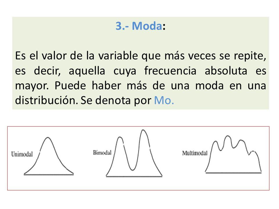 3.- Moda: Es el valor de la variable que más veces se repite, es decir, aquella cuya frecuencia absoluta es mayor. Puede haber más de una moda en una