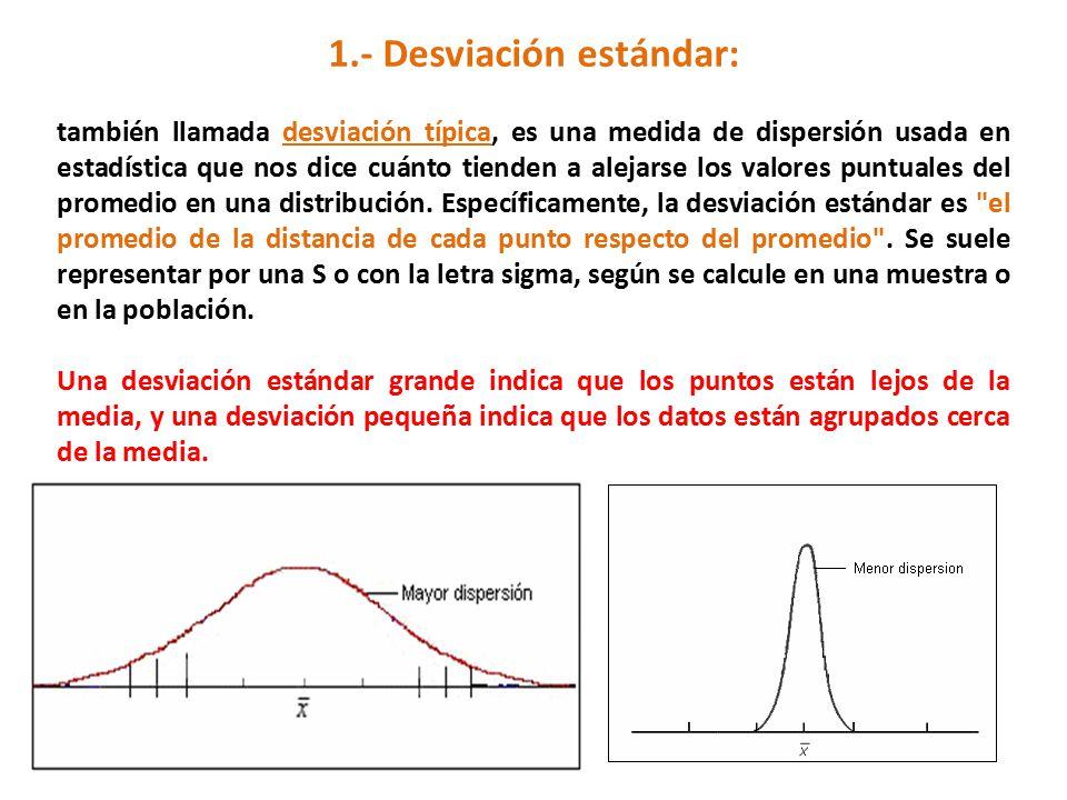 1.- Desviación estándar: también llamada desviación típica, es una medida de dispersión usada en estadística que nos dice cuánto tienden a alejarse lo