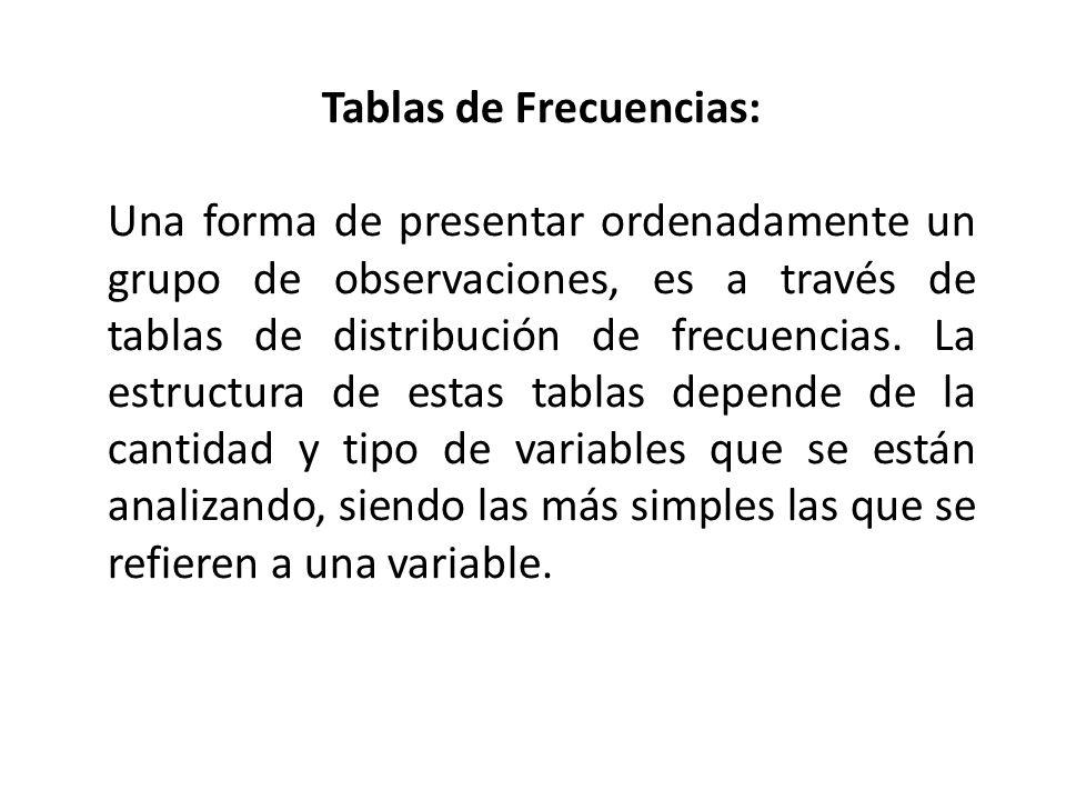 Tablas de Frecuencias: Una forma de presentar ordenadamente un grupo de observaciones, es a través de tablas de distribución de frecuencias. La estruc