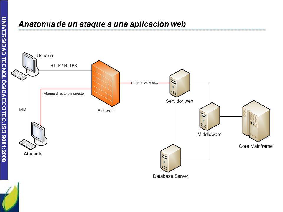 Hermosa Anatomía De Una Aplicación Web Componente - Anatomía de Las ...