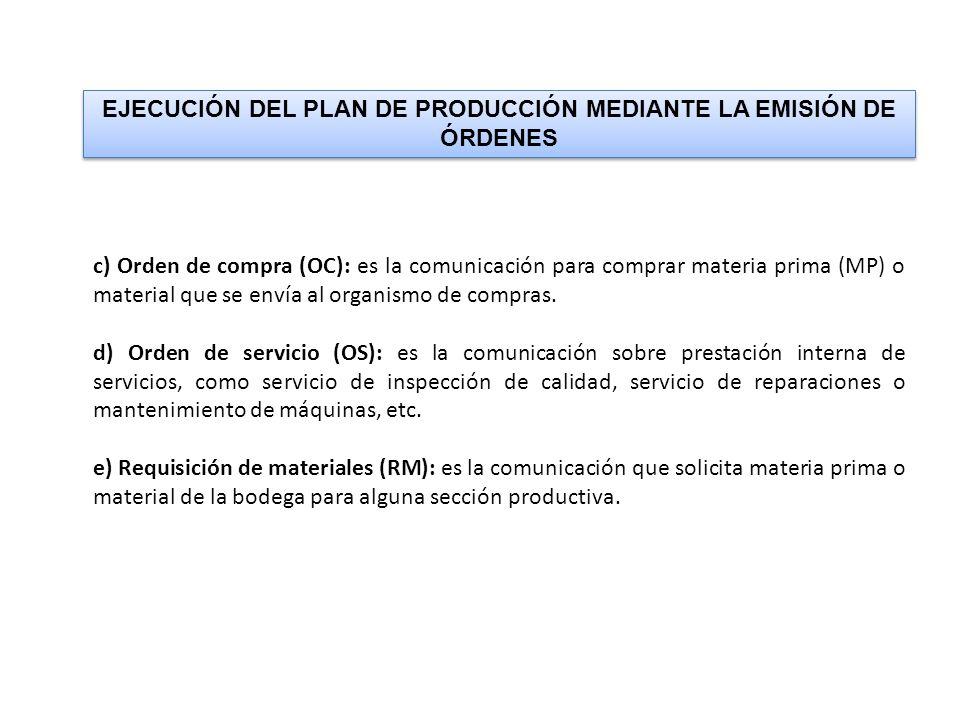 EJECUCIÓN DEL PLAN DE PRODUCCIÓN MEDIANTE LA EMISIÓN DE ÓRDENES c) Orden de compra (OC): es la comunicación para comprar materia prima (MP) o material que se envía al organismo de compras.