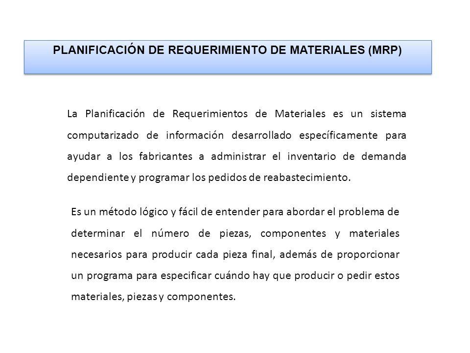 PLANIFICACIÓN DE REQUERIMIENTO DE MATERIALES (MRP) La Planificación de Requerimientos de Materiales es un sistema computarizado de información desarrollado específicamente para ayudar a los fabricantes a administrar el inventario de demanda dependiente y programar los pedidos de reabastecimiento.