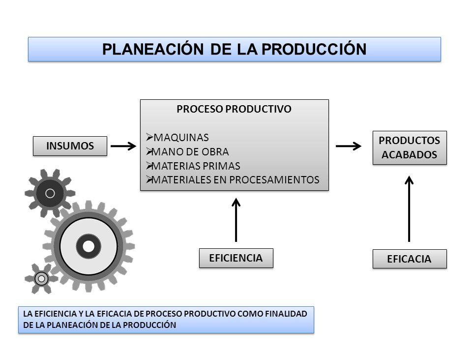 Representa aquello que la empresa pretende producir en un determinado periodo, estos periodos generalmente son de un año cuando se trata de producción continua y por lotes.