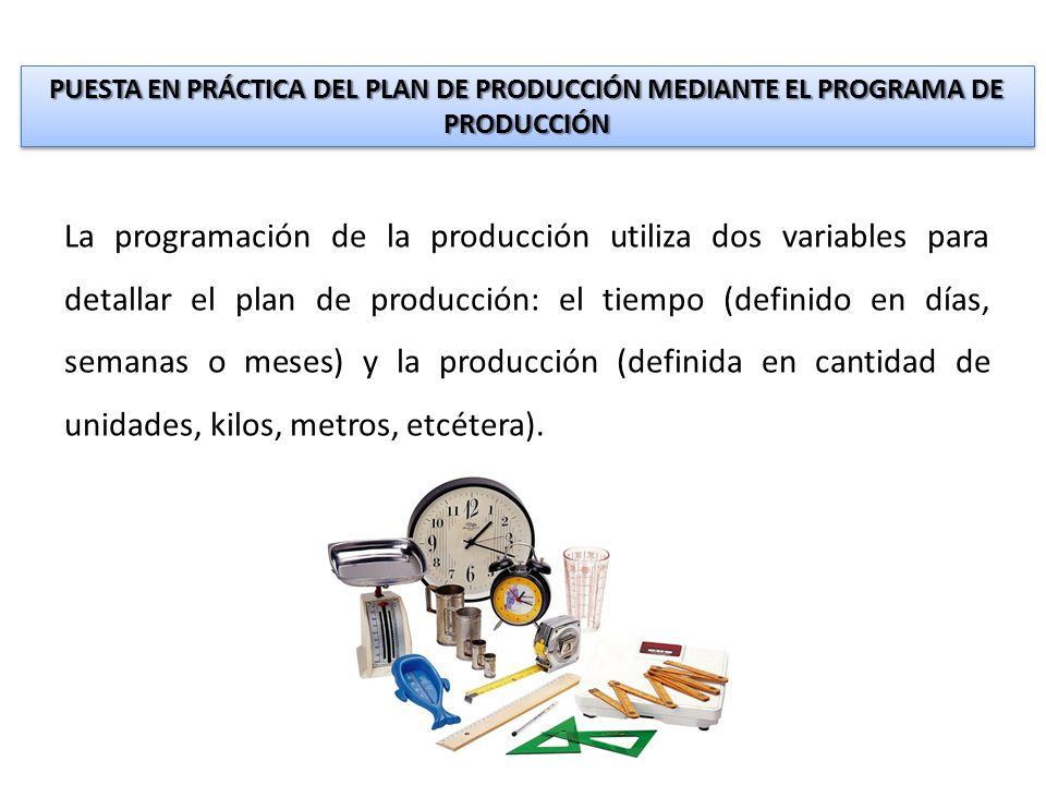 PUESTA EN PRÁCTICA DEL PLAN DE PRODUCCIÓN MEDIANTE EL PROGRAMA DE PRODUCCIÓN La programación de la producción utiliza dos variables para detallar el plan de producción: el tiempo (definido en días, semanas o meses) y la producción (definida en cantidad de unidades, kilos, metros, etcétera).
