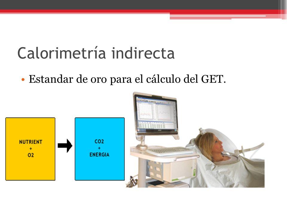 Calorimetría indirecta Estandar de oro para el cálculo del GET.