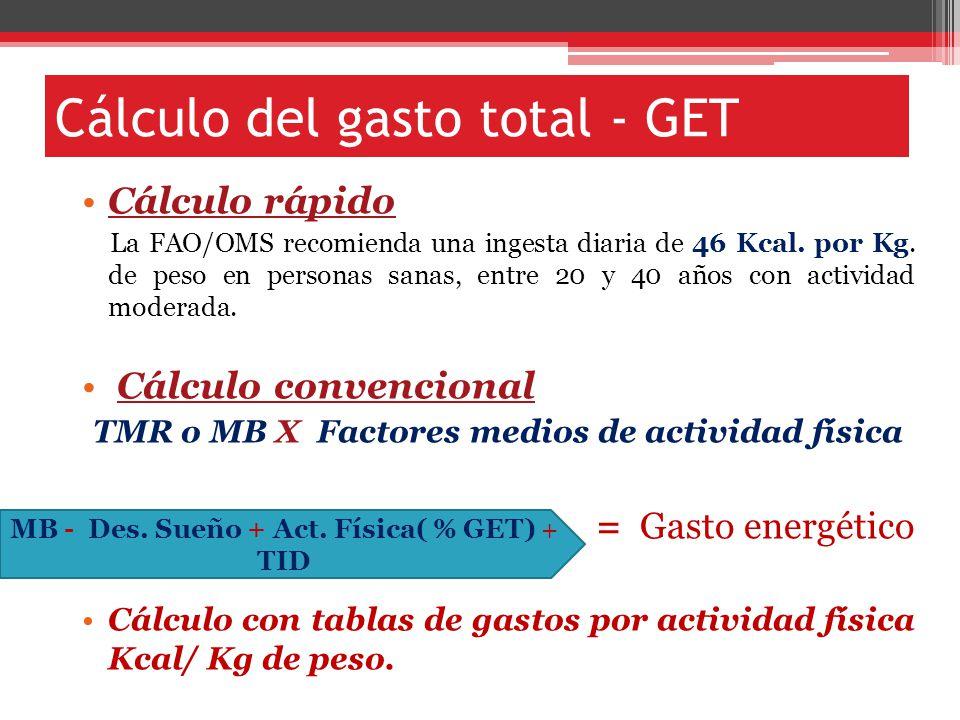 Cálculo del gasto total - GET Cálculo rápido La FAO/OMS recomienda una ingesta diaria de 46 Kcal. por Kg. de peso en personas sanas, entre 20 y 40 año