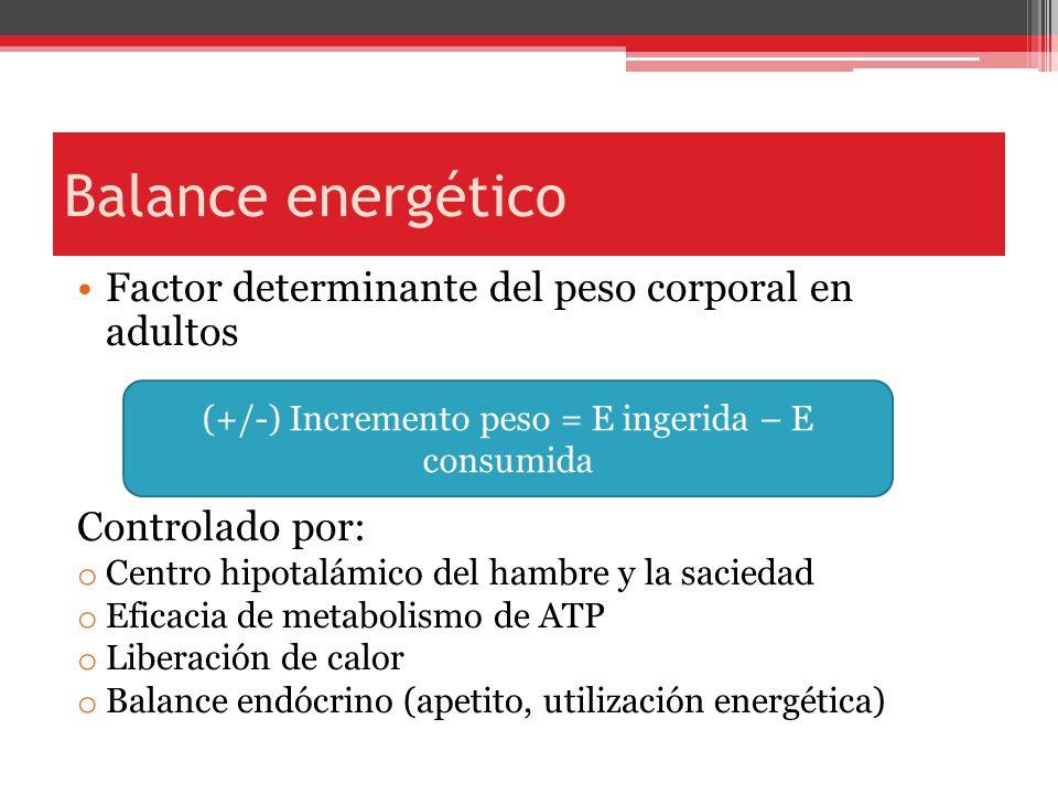 Balance energético Factor determinante del peso corporal en adultos Controlado por: o Centro hipotalámico del hambre y la saciedad o Eficacia de metab