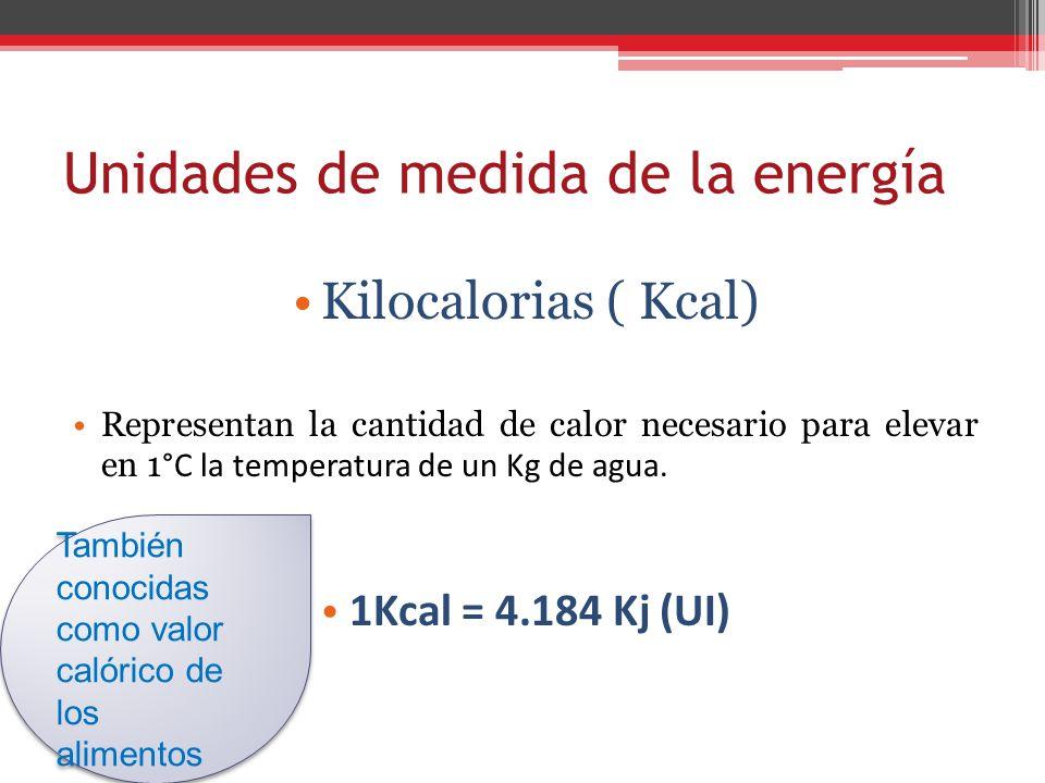 Unidades de medida de la energía Kilocalorias ( Kcal) Representan la cantidad de calor necesario para elevar en 1 °C la temperatura de un Kg de agua.