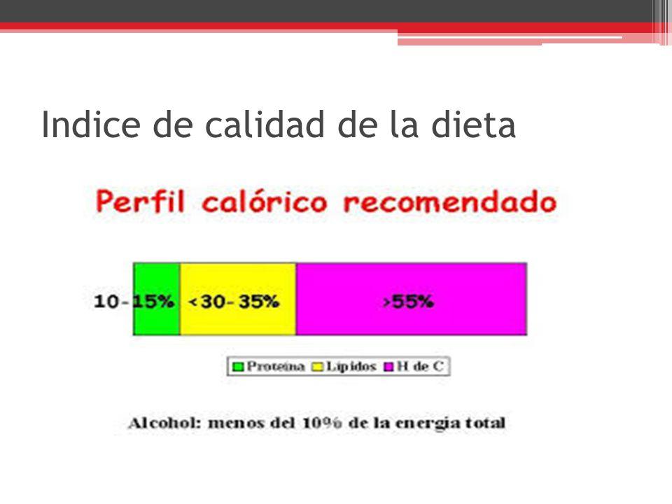 Indice de calidad de la dieta