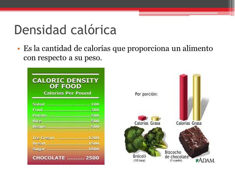 Densidad calórica de los alimentos
